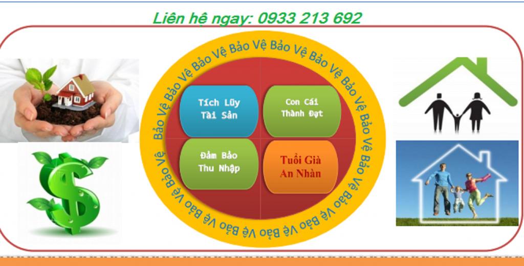 3 phut tu van bao hiem nhan tho mien phi dai-ichi-life